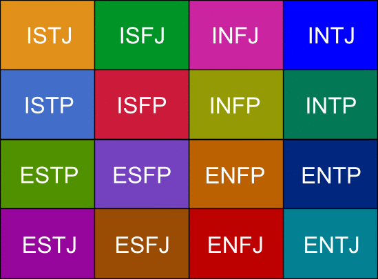 Estp relationships and dating