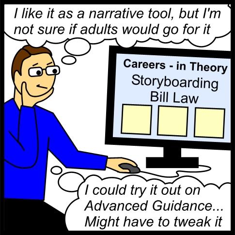 David considers storyboarding